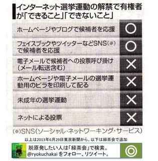 ネット選挙でできること.jpg